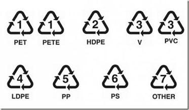Tipos-de-plasticos