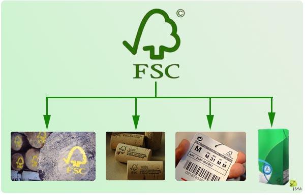Productos FSC