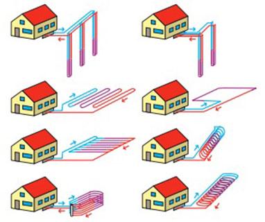 Instalaciones-geotermicas