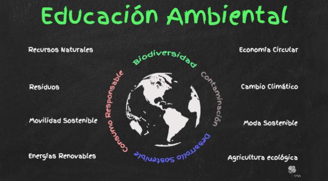Contenidos de la Educación Ambiental